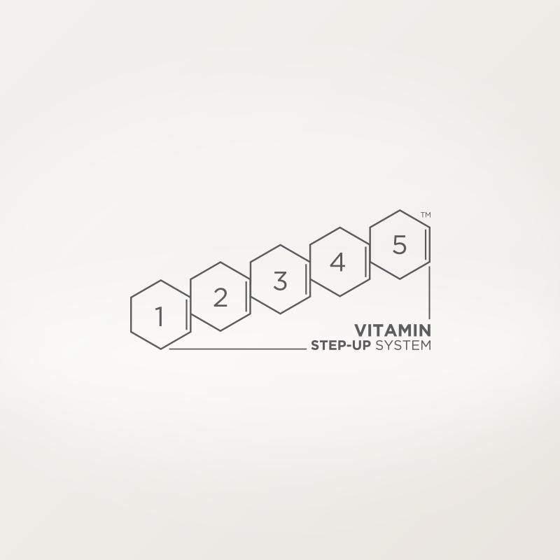 Das ENVIRON Vitamin Step-up System